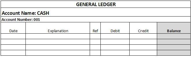 Sample General Ledger Form With Balance Column  Business Ledger Example