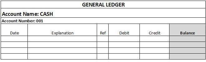 sample ledger sheet