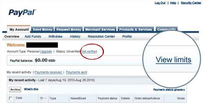 PayPal limits for unverified account