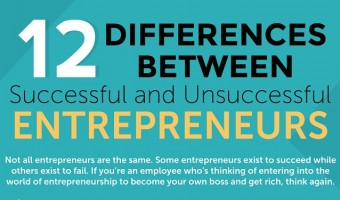 The Differences between Successful and Unsuccessful Entrepreneurs (Infographic)