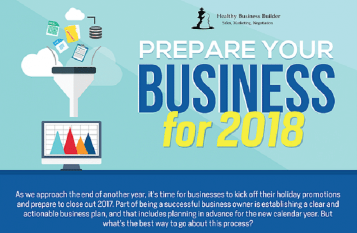 Prepare Your Business for 2018 (Infographic)