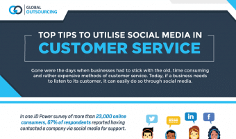 Top Tips to Utilise Social Media in Customer Service (Infographics)