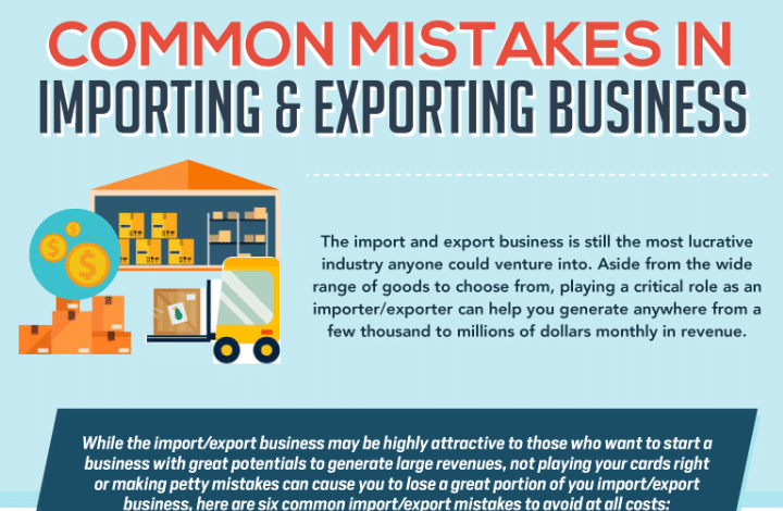 Common Mistakes in Import and Export Business (Infographic)